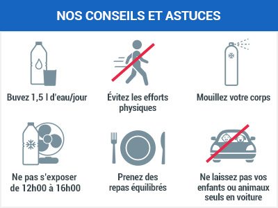 canicule - adopter les bons gestes