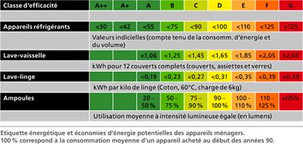 Matmut le changement climatique engagement du groupe for Classe climatique d un congelateur